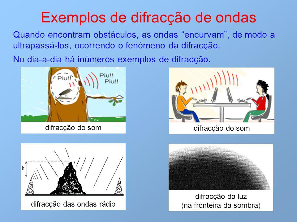 Exemplos de difracção de ondas