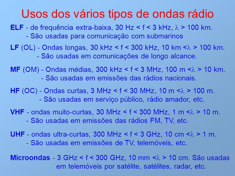 Usos dos vários tipos de ondas rádio