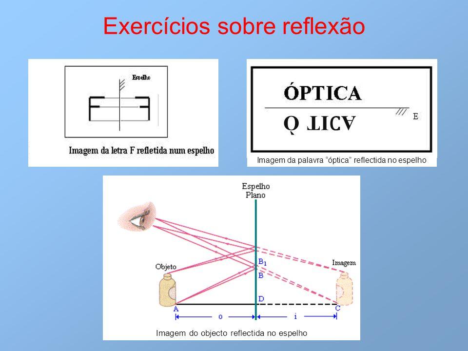 Exercícios sobre reflexão