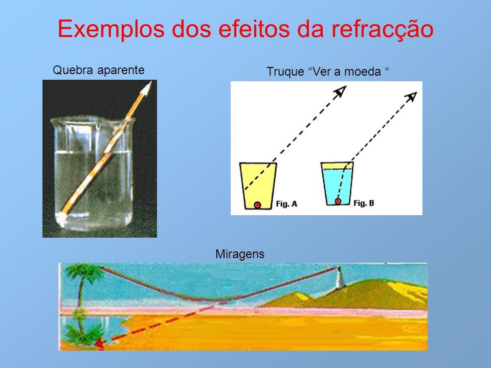 Exemplos dos efeitos da refracção