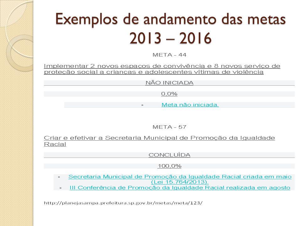 Exemplos de andamento das metas 2013 – 2016