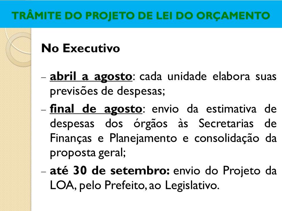 TRÂMITE DO PROJETO DE LEI DO ORÇAMENTO