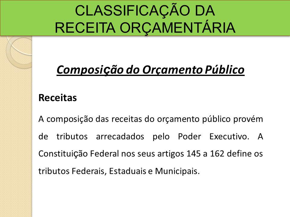 Composição do Orçamento Público