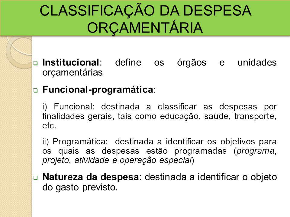 CLASSIFICAÇÃO DA DESPESA ORÇAMENTÁRIA