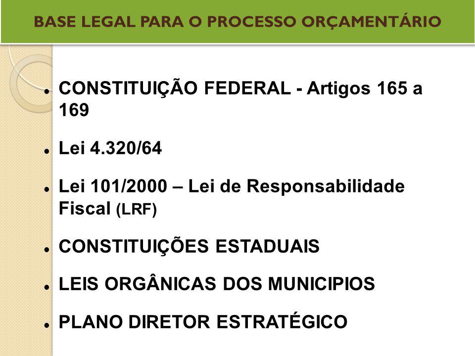 BASE LEGAL PARA O PROCESSO ORÇAMENTÁRIO