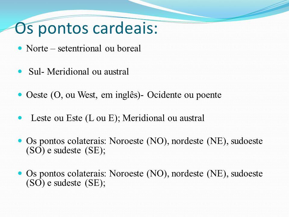 Os pontos cardeais: Norte – setentrional ou boreal