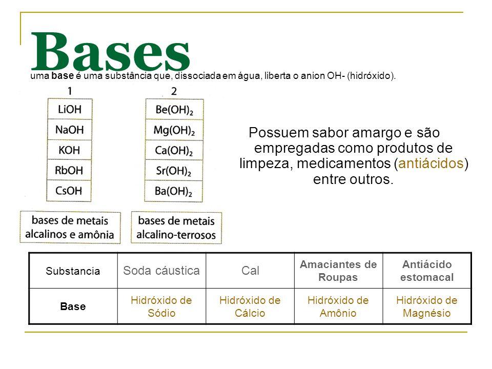 Bases uma base é uma substância que, dissociada em água, liberta o anion OH- (hidróxido).