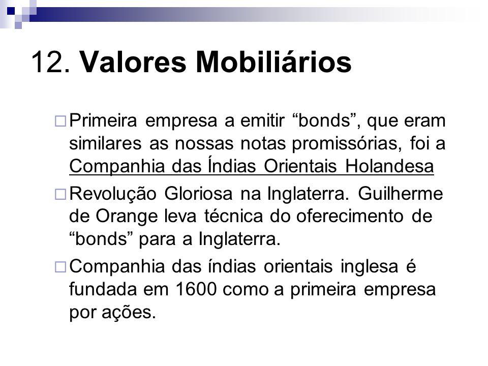 12. Valores Mobiliários