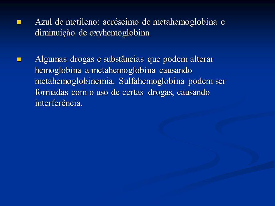 Azul de metileno: acréscimo de metahemoglobina e diminuição de oxyhemoglobina