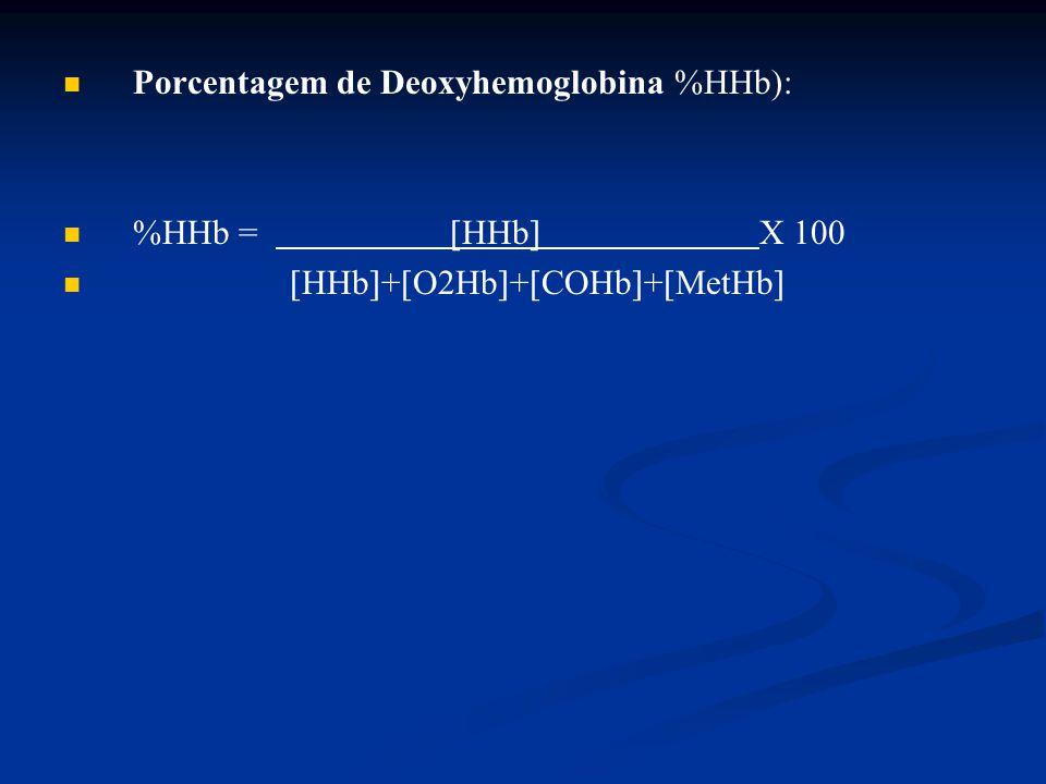 Porcentagem de Deoxyhemoglobina %HHb):