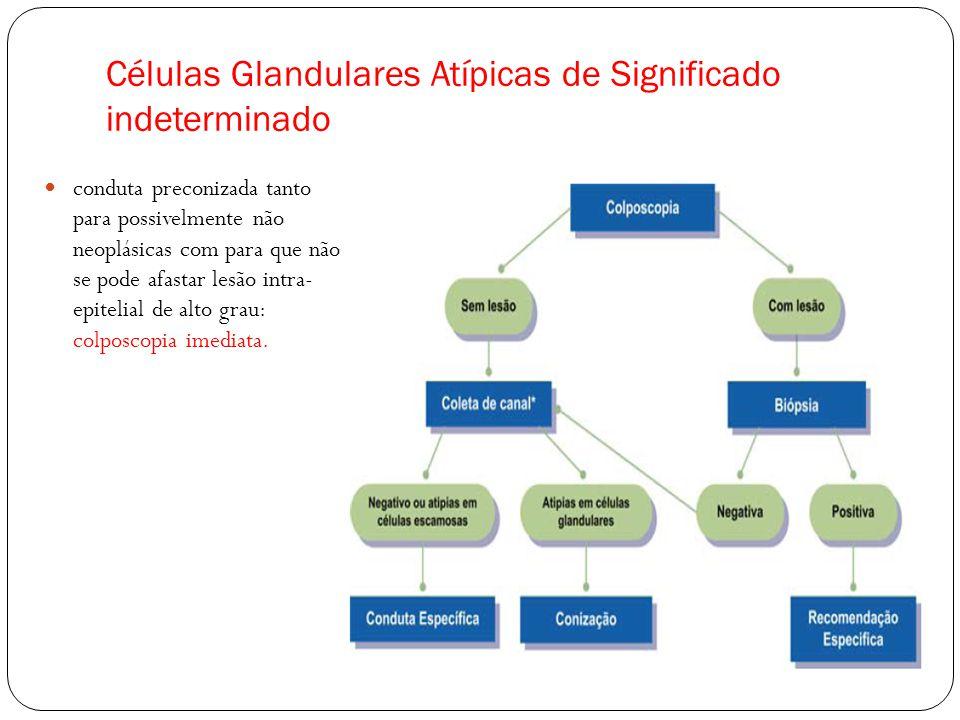 Células Glandulares Atípicas de Significado indeterminado
