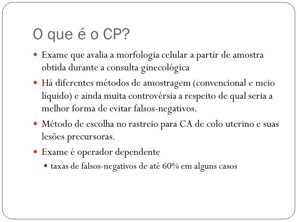 O que é o CP Exame que avalia a morfologia celular a partir de amostra obtida durante a consulta ginecológica.