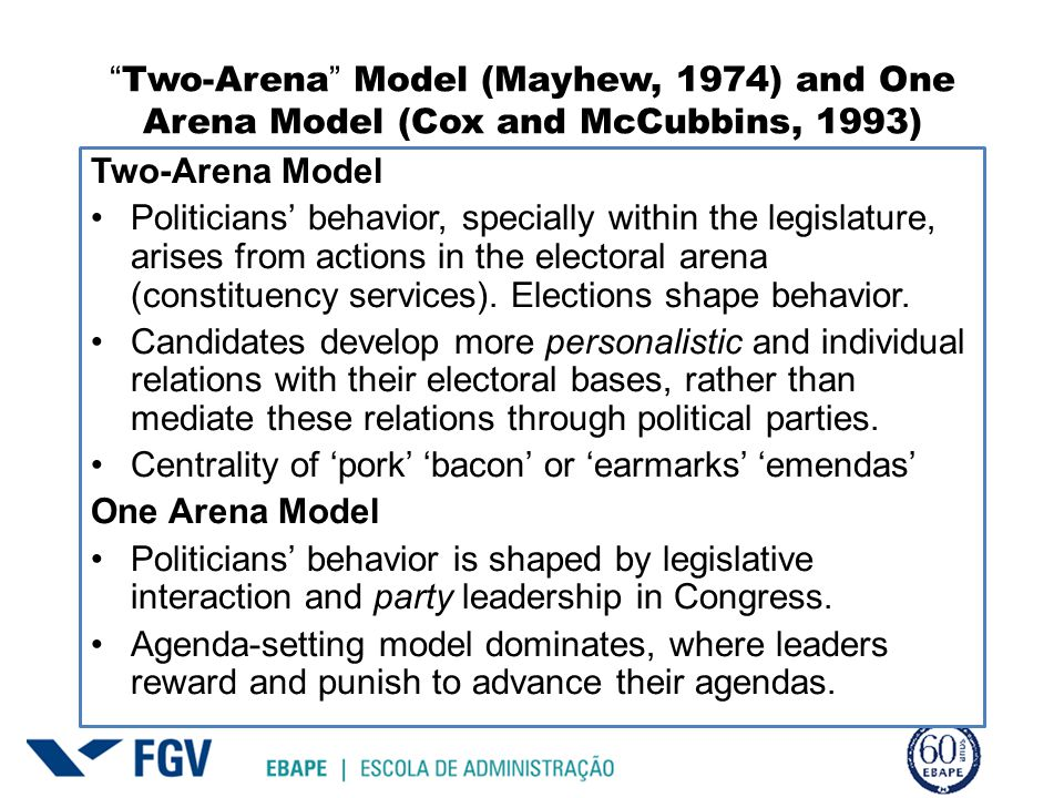 Two-Arena Model (Mayhew, 1974) and One Arena Model (Cox and McCubbins, 1993)