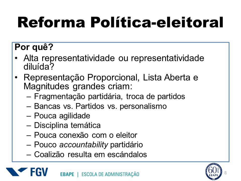 Reforma Política-eleitoral