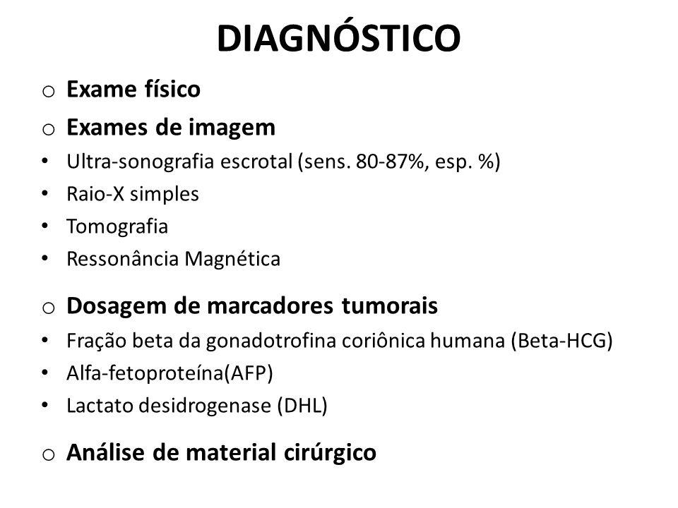 DIAGNÓSTICO Exame físico Exames de imagem