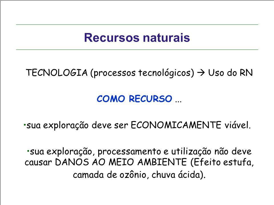 TECNOLOGIA (processos tecnológicos)  Uso do RN