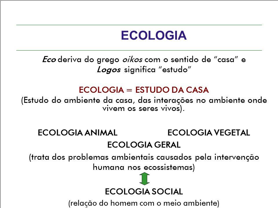 ECOLOGIA = ESTUDO DA CASA ECOLOGIA ANIMAL ECOLOGIA VEGETAL