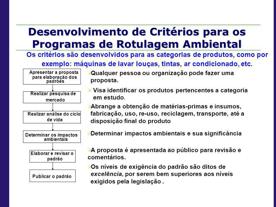 Desenvolvimento de Critérios para os Programas de Rotulagem Ambiental