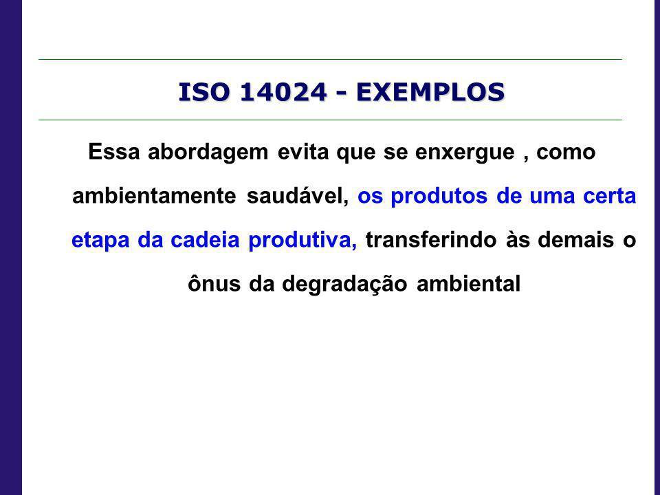 ISO 14024 - EXEMPLOS
