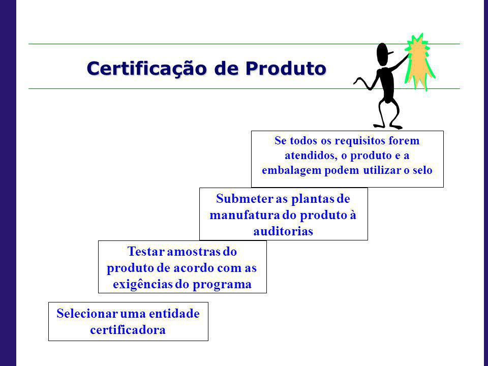 Certificação de Produto