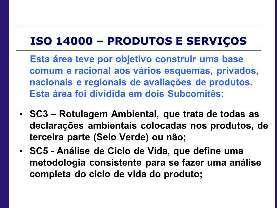 ISO 14000 – PRODUTOS E SERVIÇOS