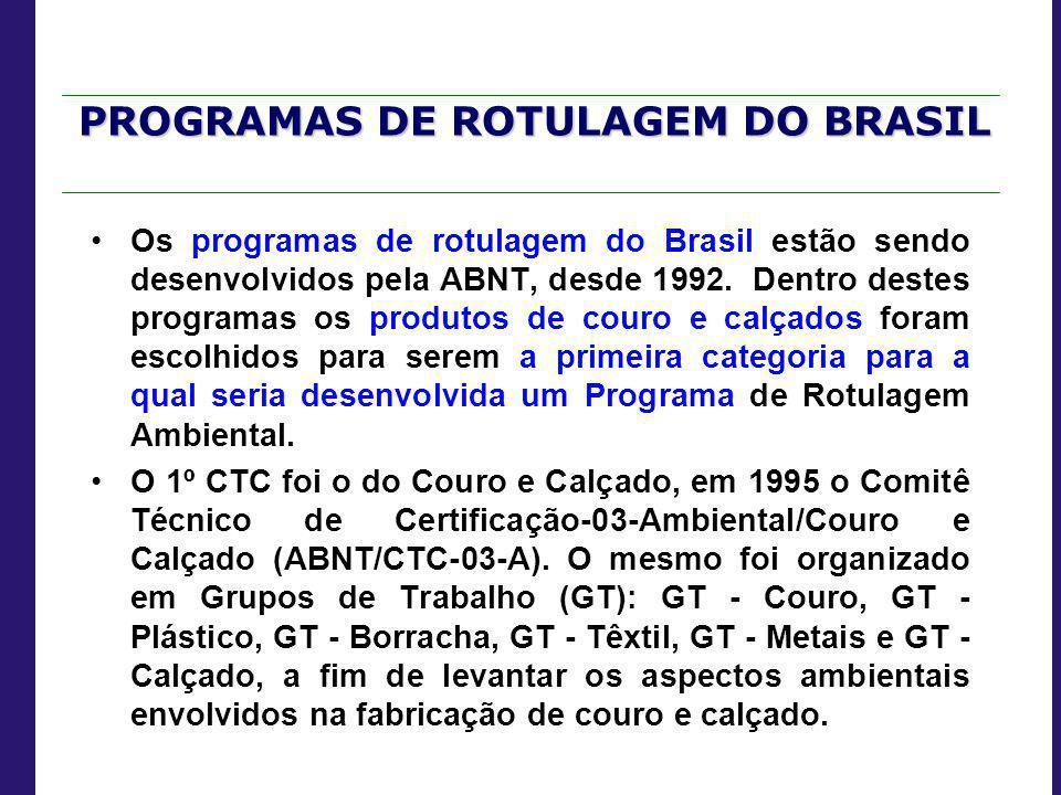 PROGRAMAS DE ROTULAGEM DO BRASIL