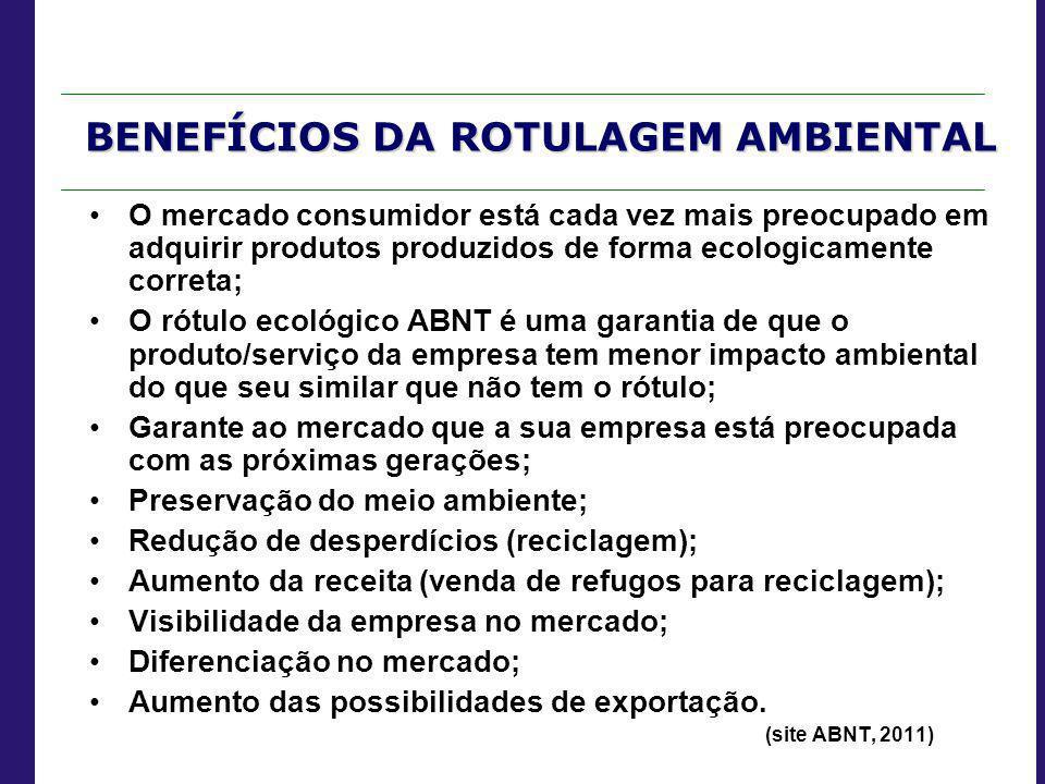 BENEFÍCIOS DA ROTULAGEM AMBIENTAL
