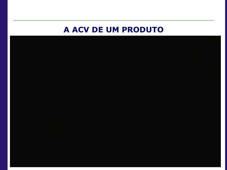A ACV DE UM PRODUTO