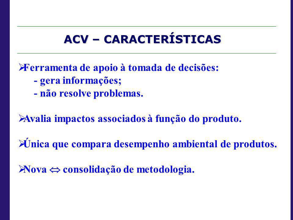 ACV – CARACTERÍSTICAS Ferramenta de apoio à tomada de decisões: