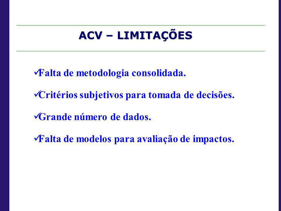 ACV – LIMITAÇÕES Falta de metodologia consolidada.