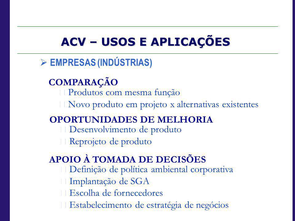 ACV – USOS E APLICAÇÕES  EMPRESAS (INDÚSTRIAS) COMPARAÇÃO