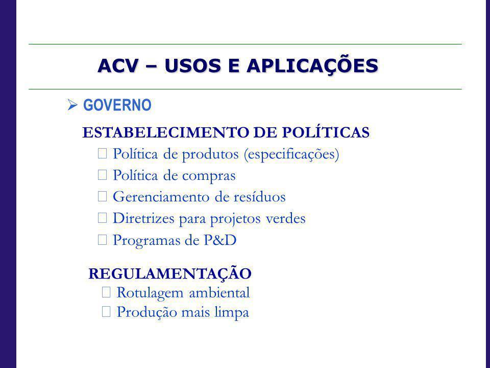 ACV – USOS E APLICAÇÕES  GOVERNO ESTABELECIMENTO DE POLÍTICAS