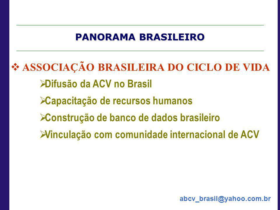 ASSOCIAÇÃO BRASILEIRA DO CICLO DE VIDA Difusão da ACV no Brasil