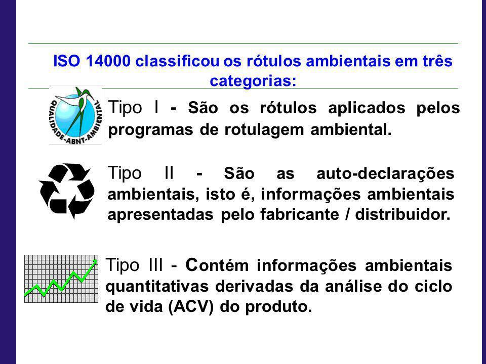 ISO 14000 classificou os rótulos ambientais em três categorias: