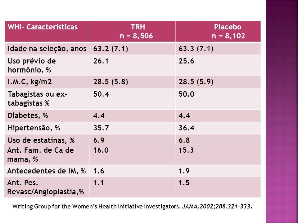 Uso prévio de hormônio, % 26.1 25.6 I.M.C, kg/m2 28.5 (5.8) 28.5 (5.9)