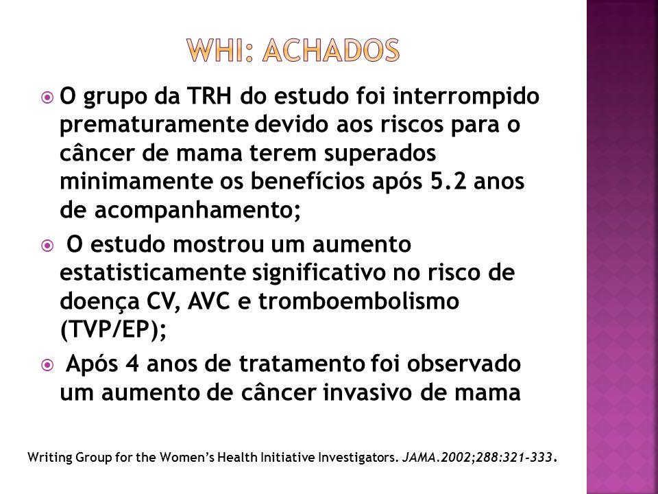 WHI: Achados