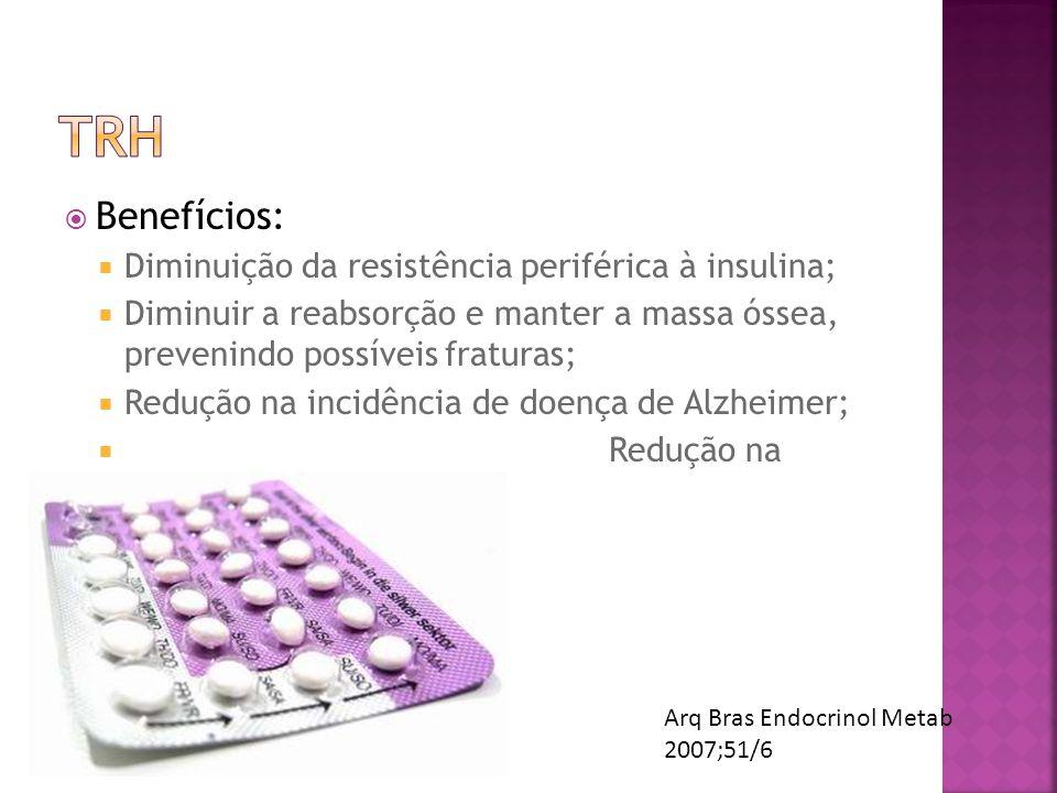TRH Benefícios: Diminuição da resistência periférica à insulina;