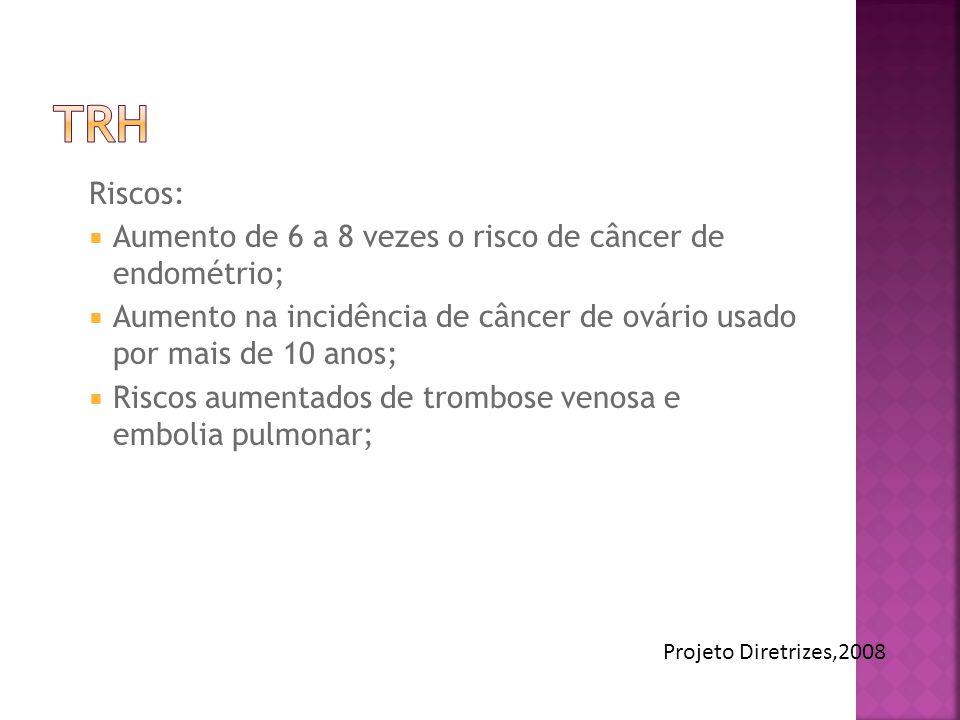 TRH Riscos: Aumento de 6 a 8 vezes o risco de câncer de endométrio;