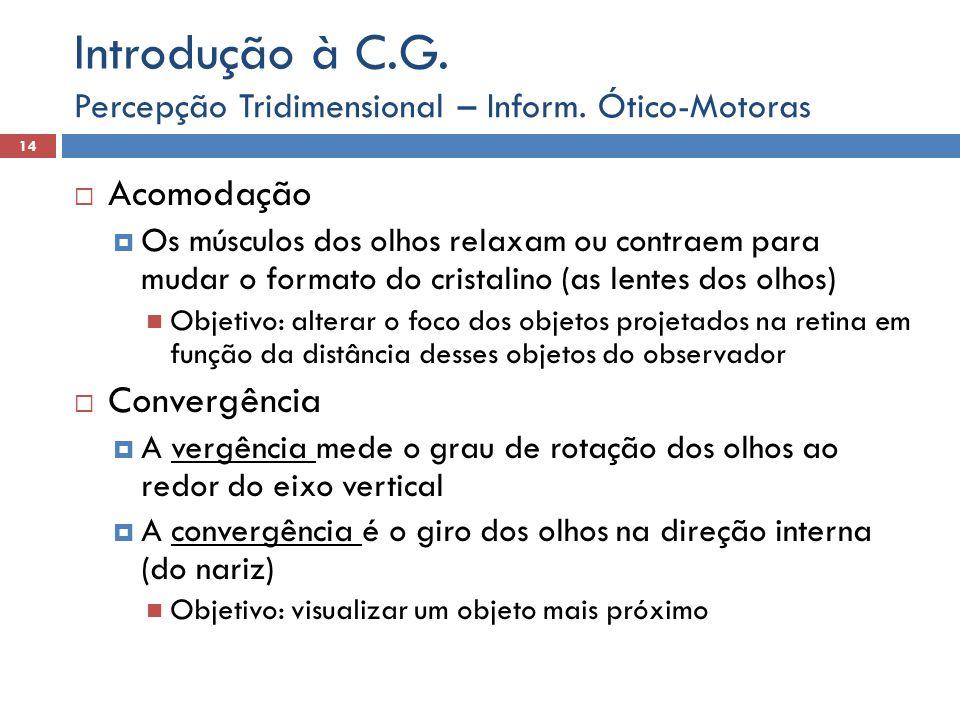 Introdução à C.G. Acomodação Convergência