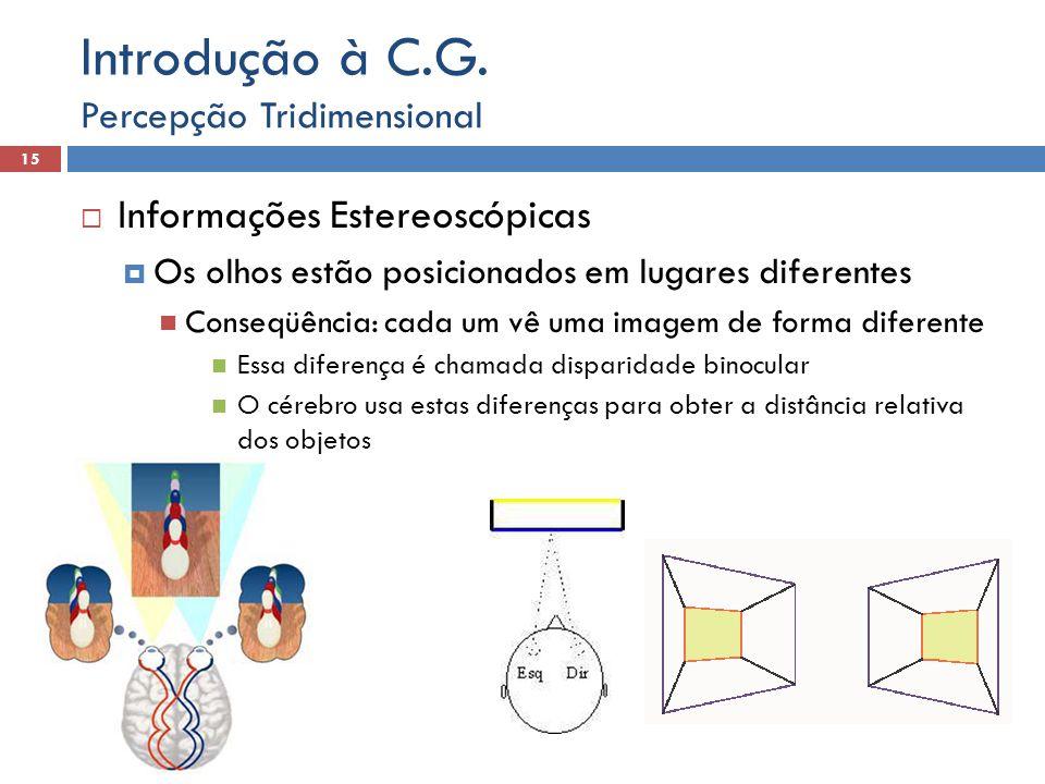 Introdução à C.G. Informações Estereoscópicas Percepção Tridimensional