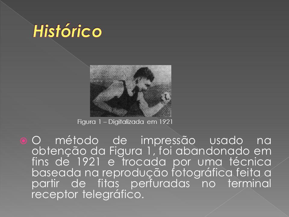Histórico Figura 1 – Digitalizada em 1921.