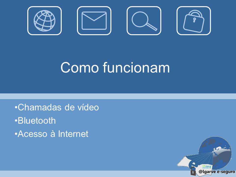 Chamadas de vídeo Bluetooth Acesso à Internet
