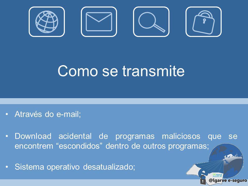 Como se transmite Através do e-mail;