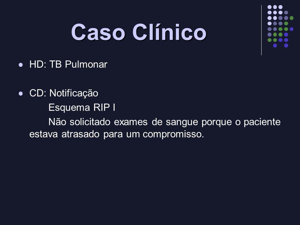 Caso Clínico HD: TB Pulmonar CD: Notificação Esquema RIP I
