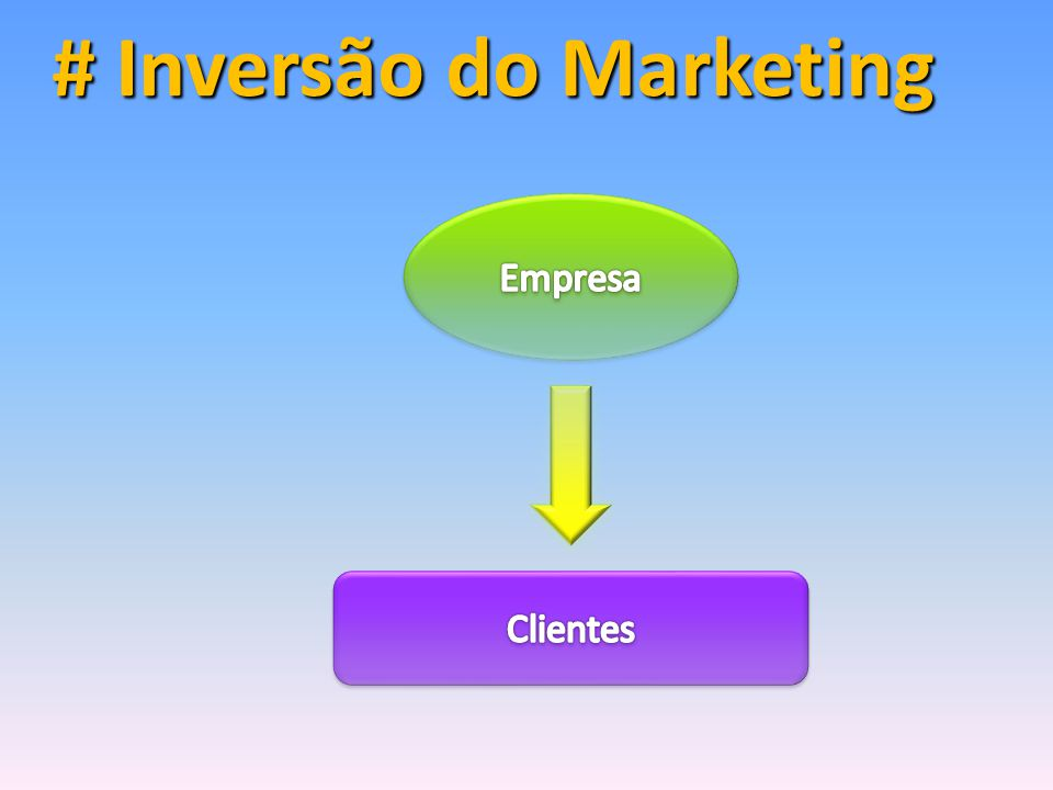 # Inversão do Marketing