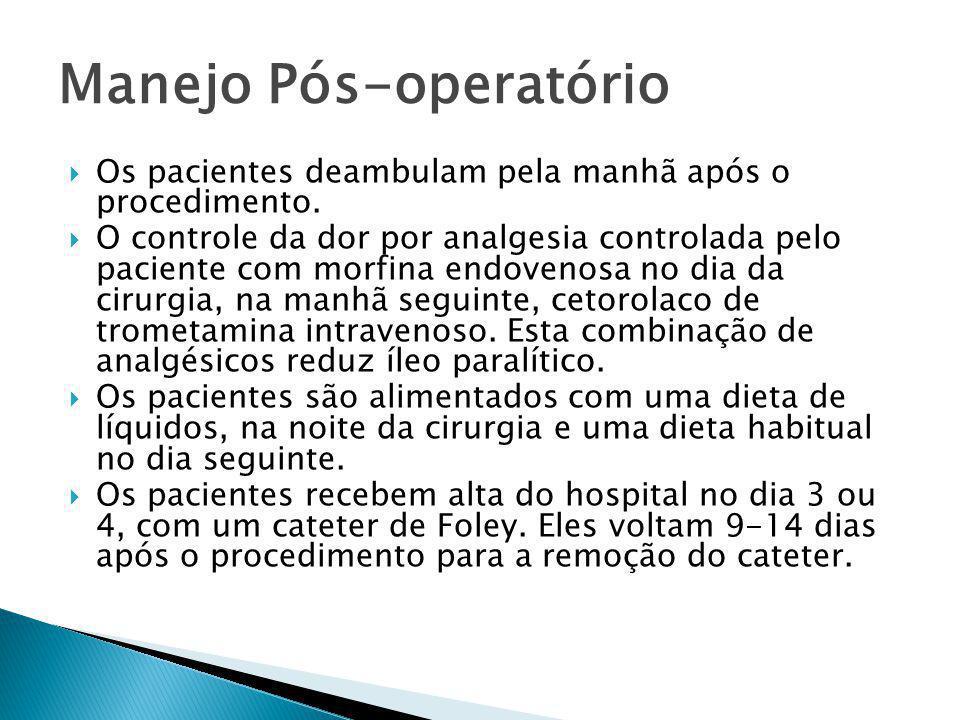 Manejo Pós-operatório