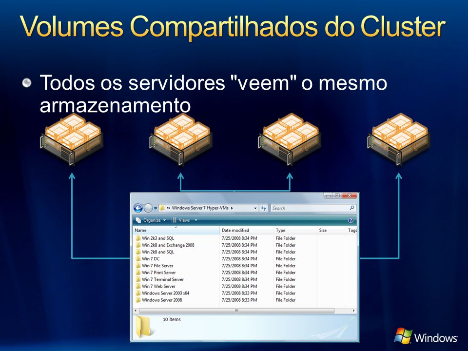 Volumes Compartilhados do Cluster