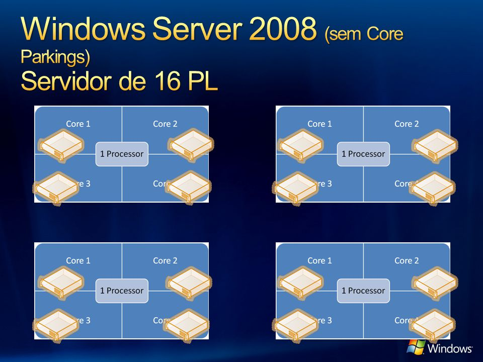 Windows Server 2008 (sem Core Parkings) Servidor de 16 PL