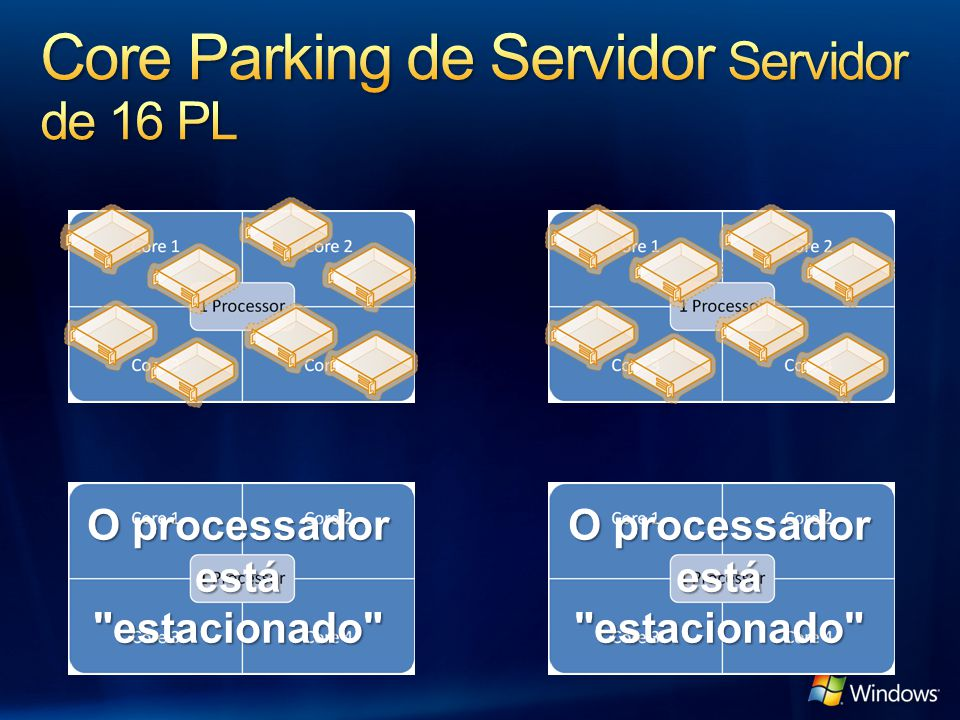 Core Parking de Servidor Servidor de 16 PL