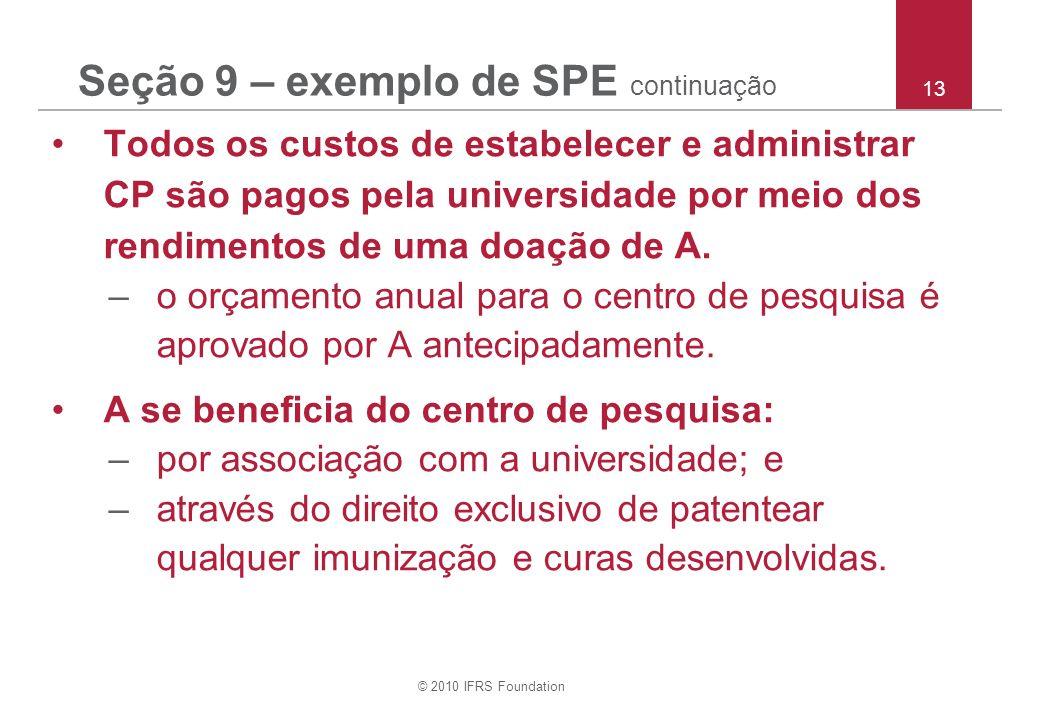 Seção 9 – exemplo de SPE continuação